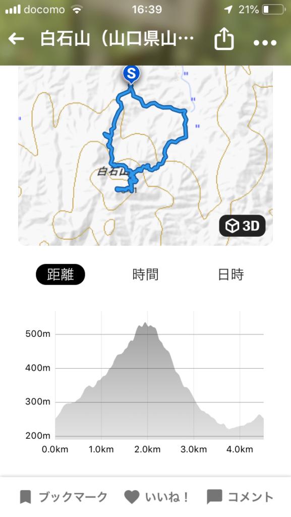 白石山の登山工程