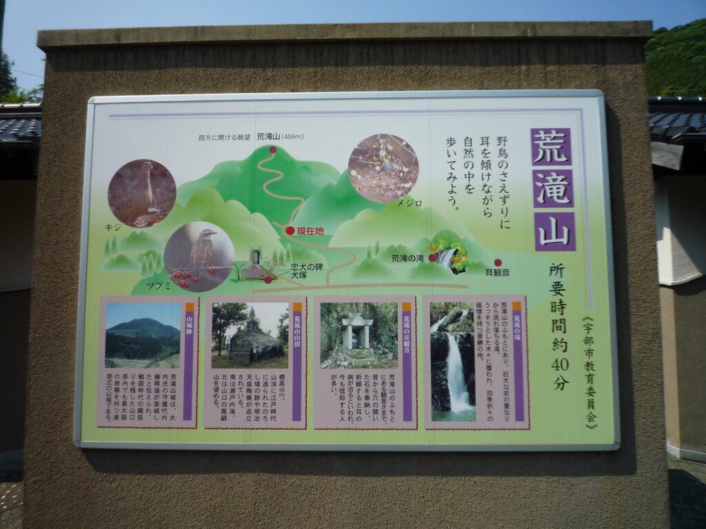 犬ケ迫登山口駐車場から荒滝山へのコース図