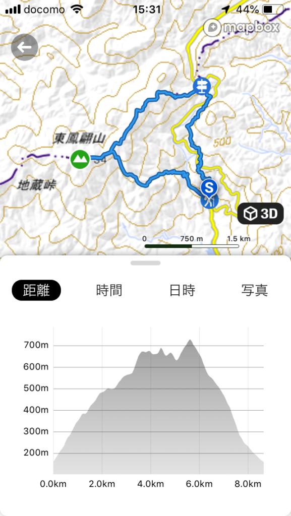 萩往還から東鳳翩山ルートの高低
