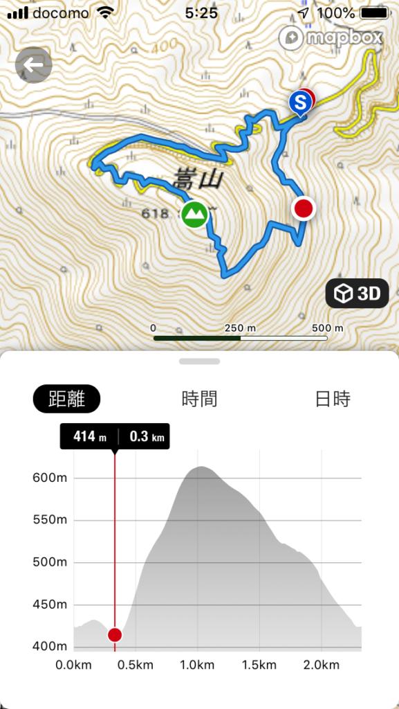 嵩山ハイキングコース図