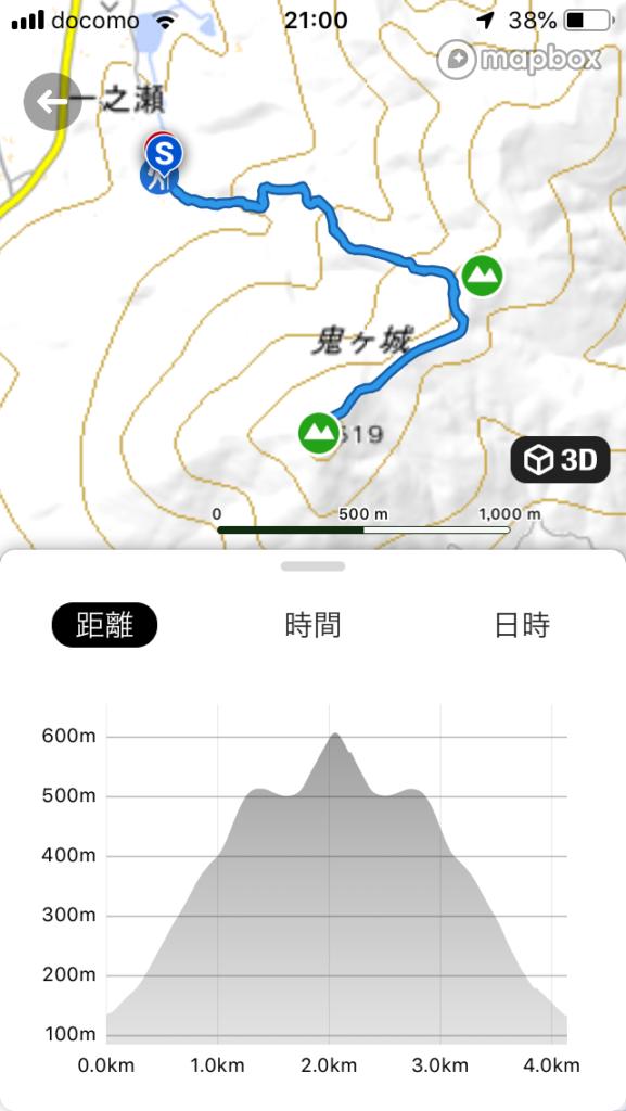鬼ヶ城登山ルート
