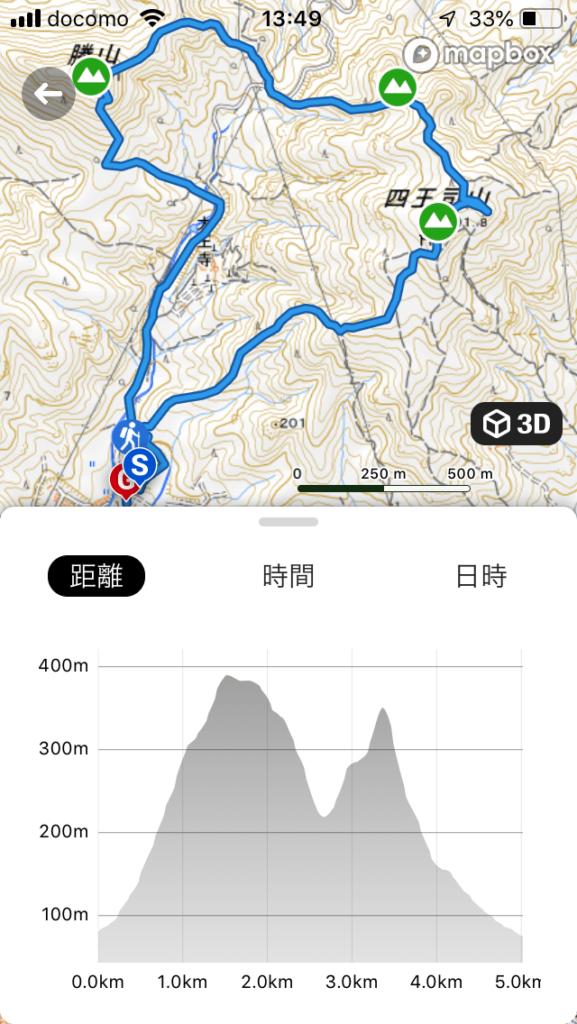 四王司山・勝山コース図
