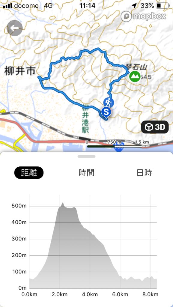 参考にならない琴石山コース図