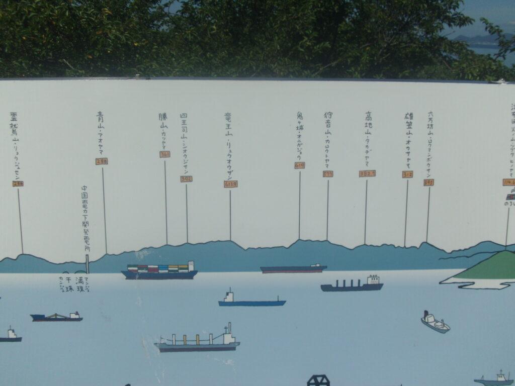 下関市の山の説明看板