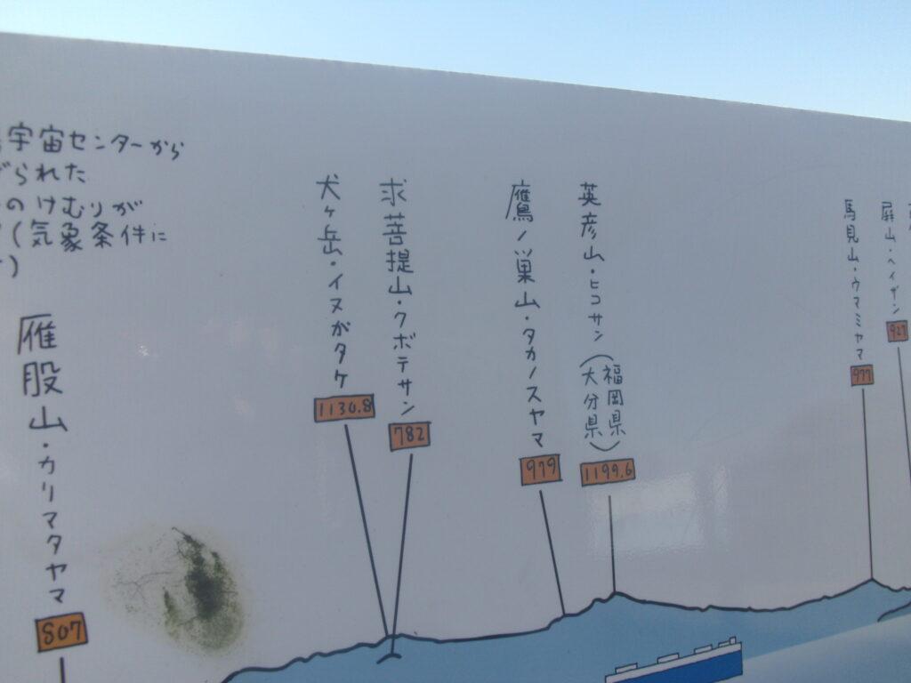 九州の山の説明看板