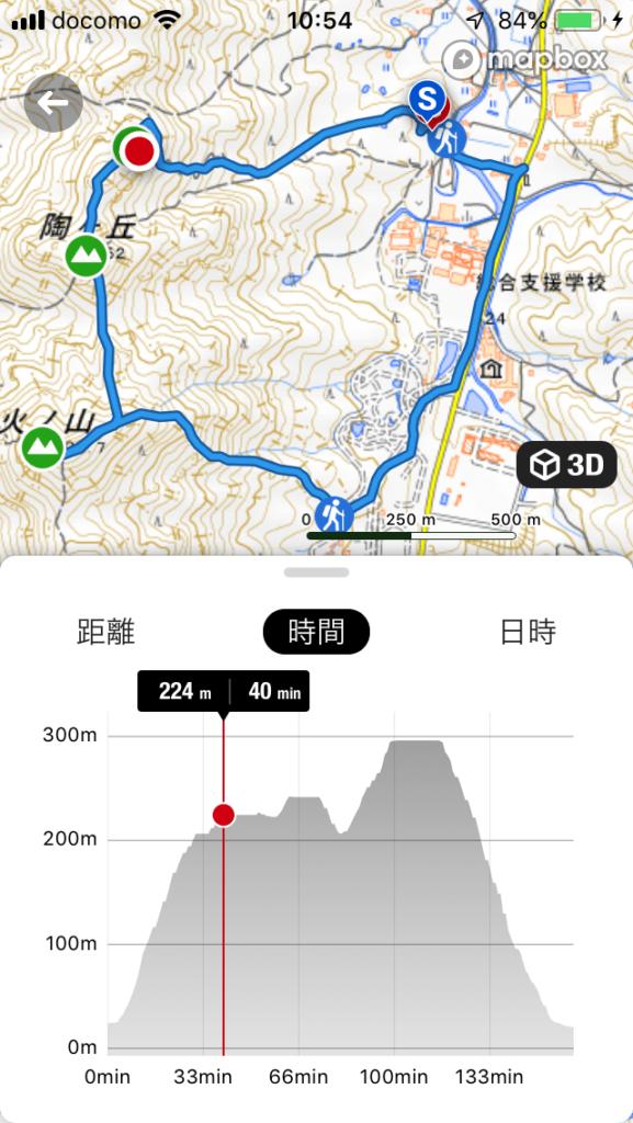 火の山連峰(陶ヶ岳から火の山)ここまでのコース