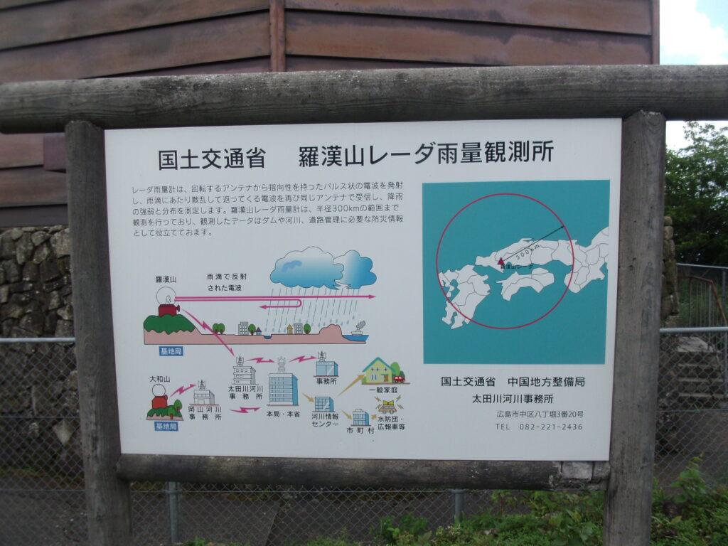 羅漢山レーダ雨量観測所