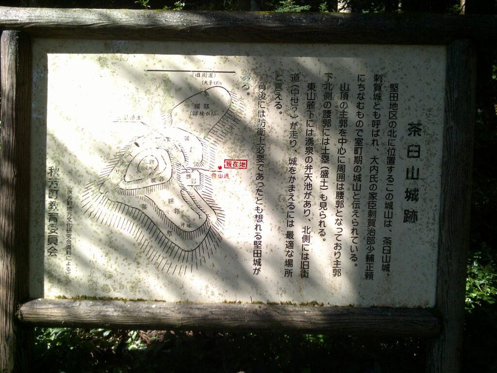 茶臼山城跡の看板