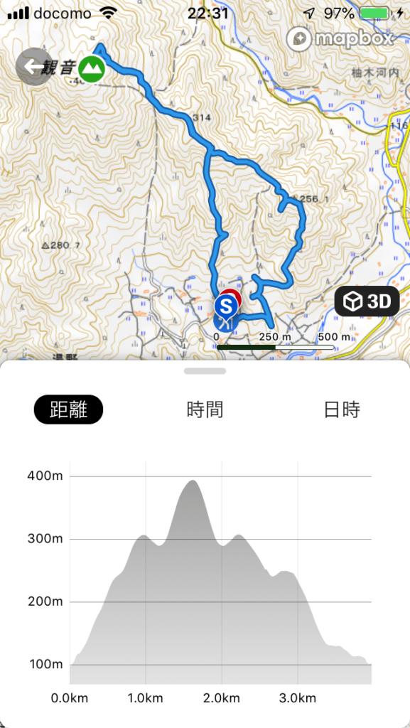 観音岳ハイキングコース