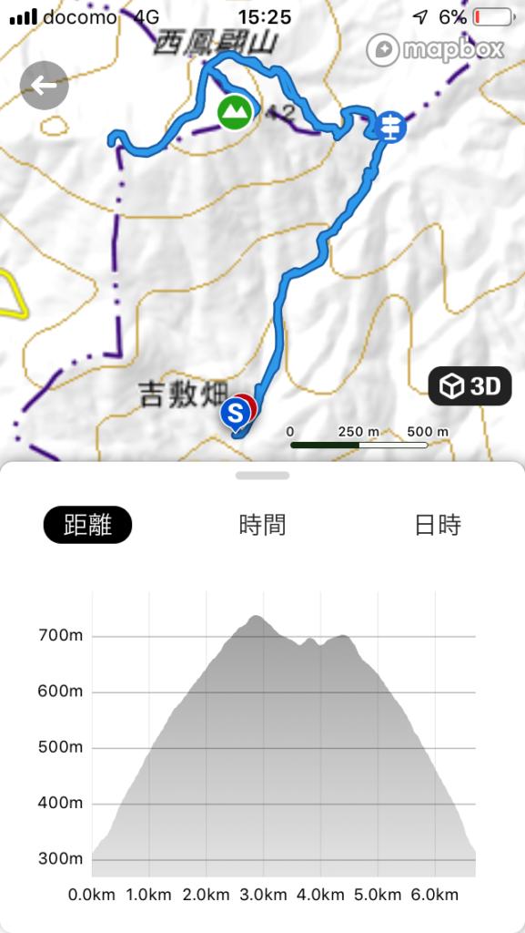 吉敷畑登山口~小菜の瀧~油の峠~西鳳翩山