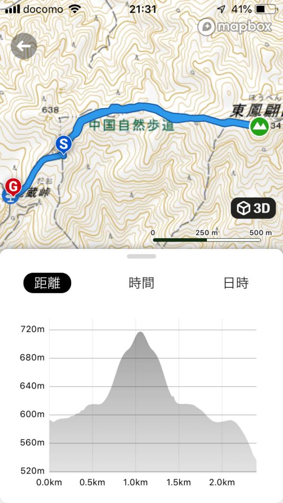 地蔵峠から東鳳翩山のピストン