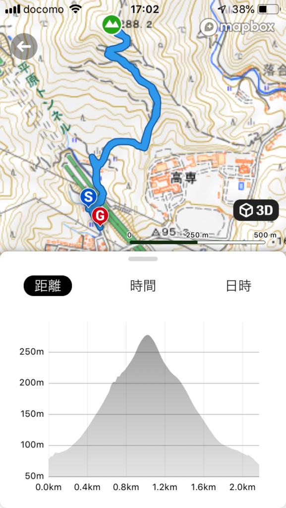 とおの山のハイキングコースは一本道