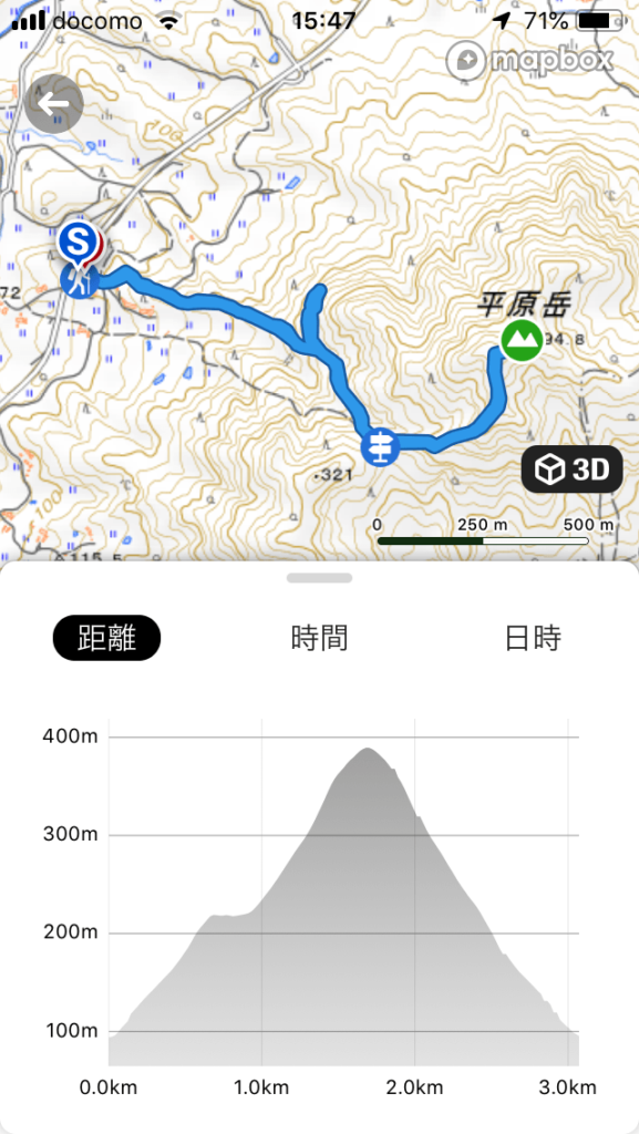 平原岳登山コース