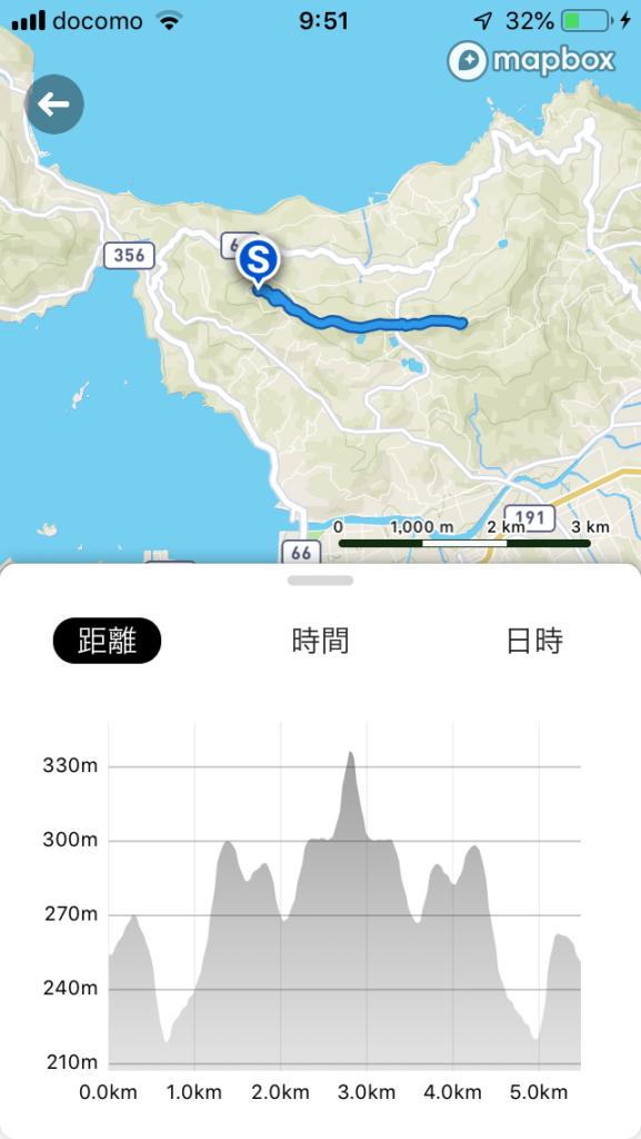 妙見山から雨乞岳(ながとトレイルコース)