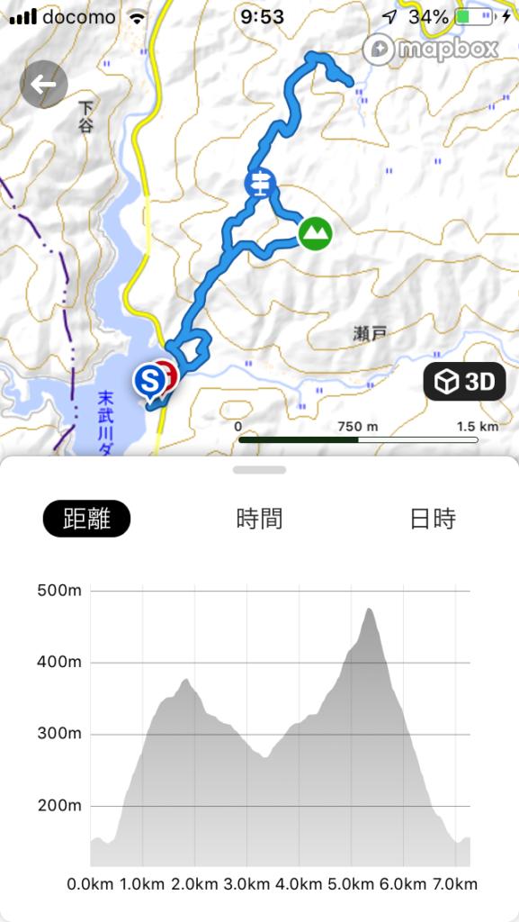 瀬戸大将軍山ハイキングコース