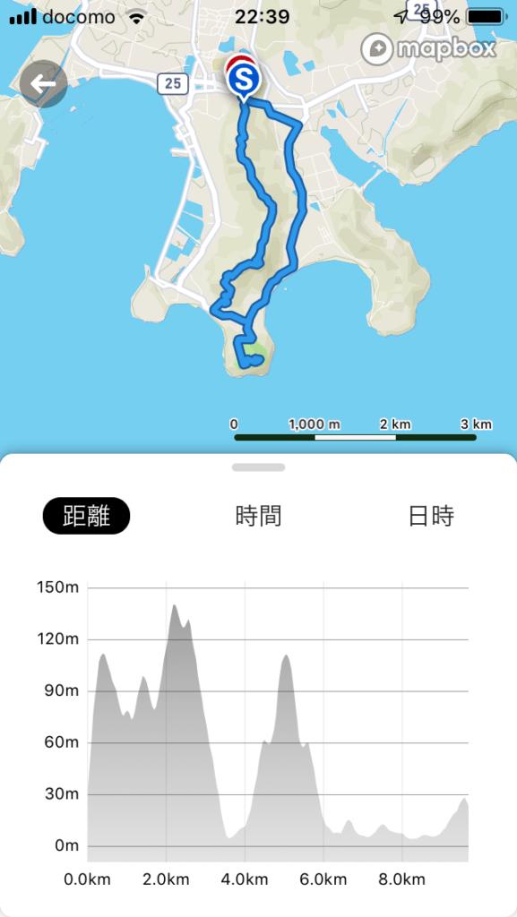 串山遊歩道から草山埼灯台