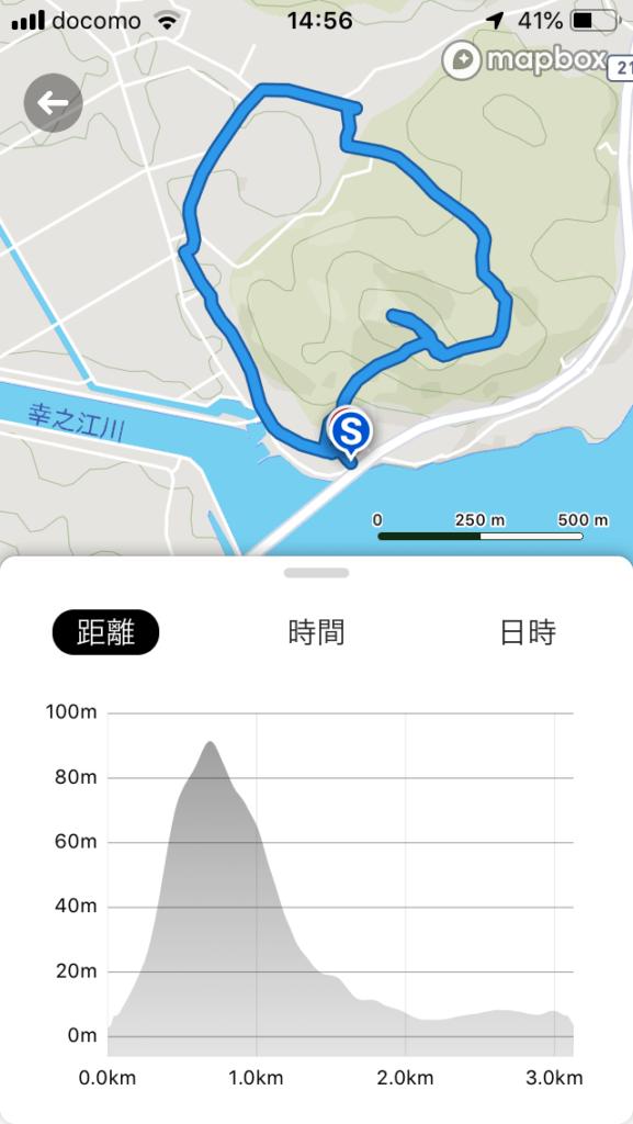 今日のルート