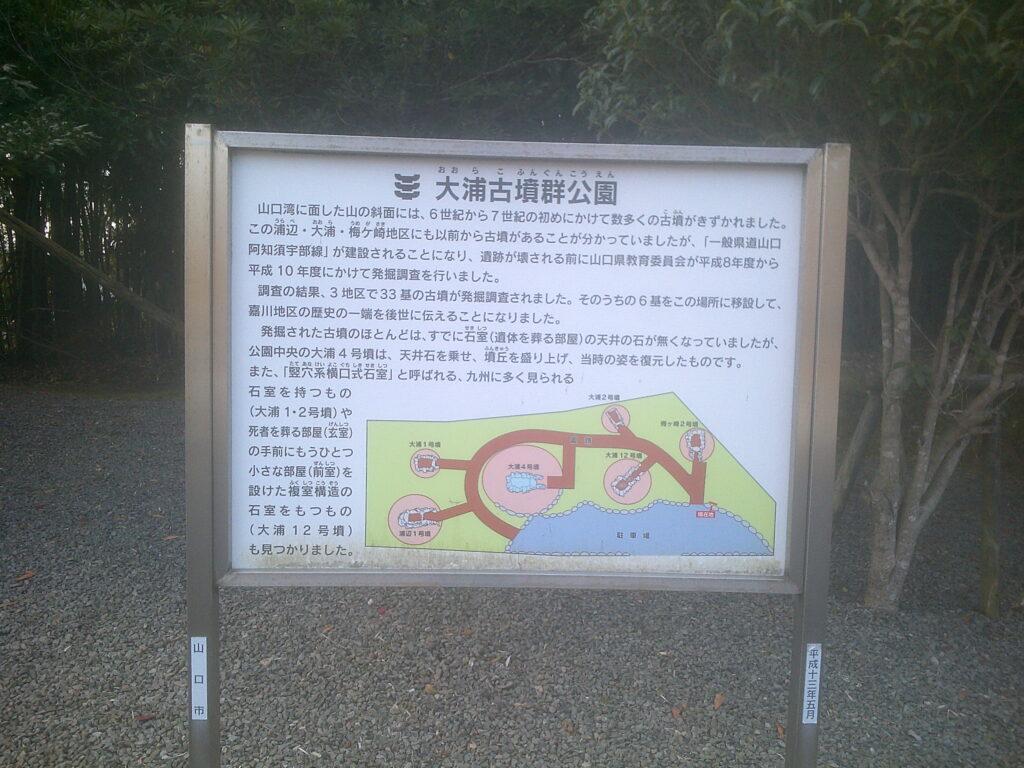 大浦古墳群公園の看板