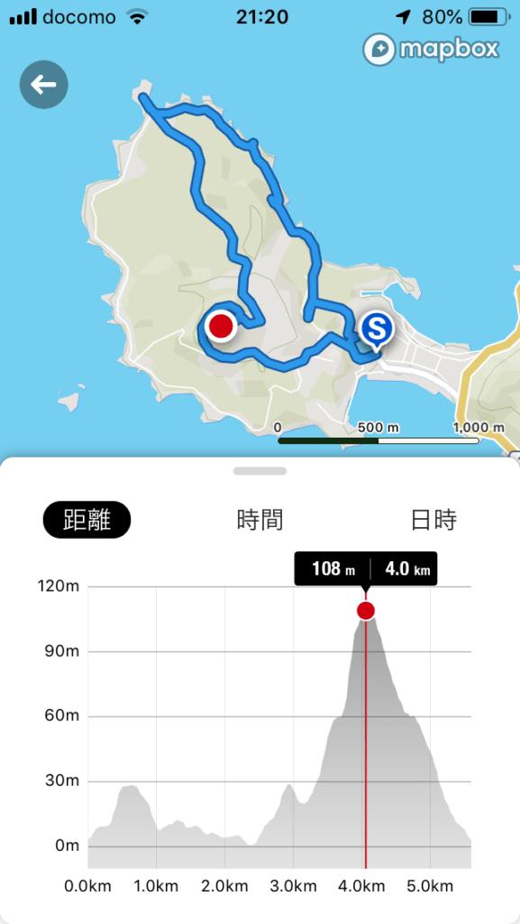 今日の笠山ハイキングルート