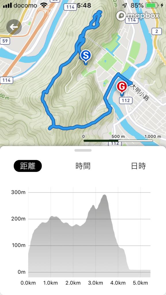 岩国城山迷走コース