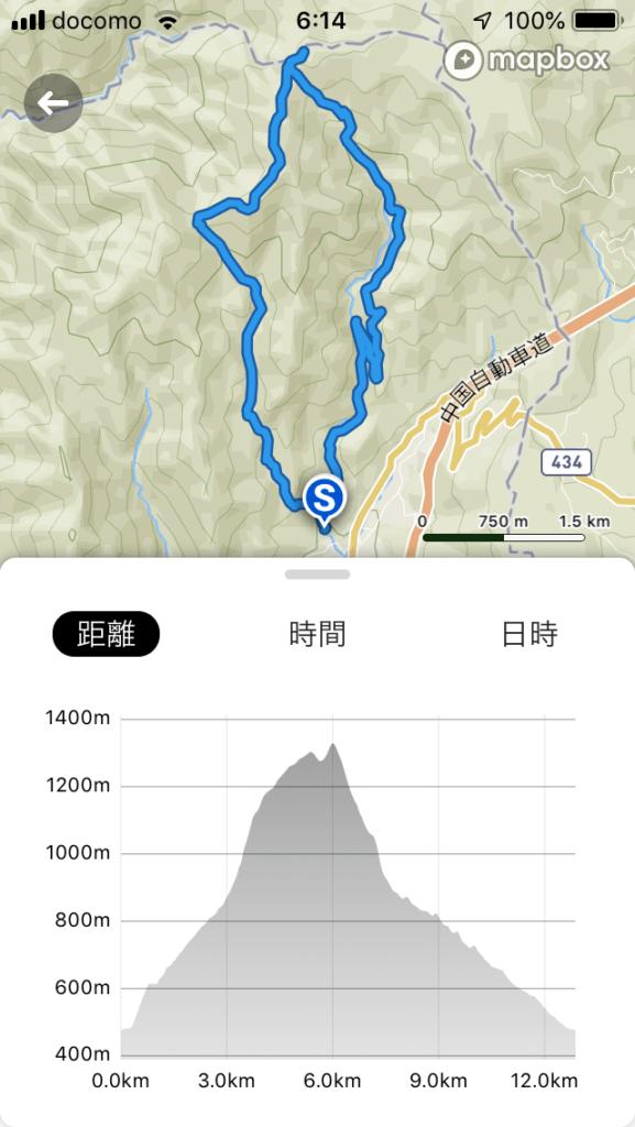 寂地山の今日のルート