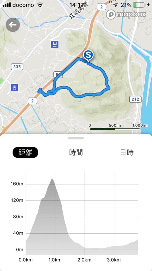 御伊勢山のルート