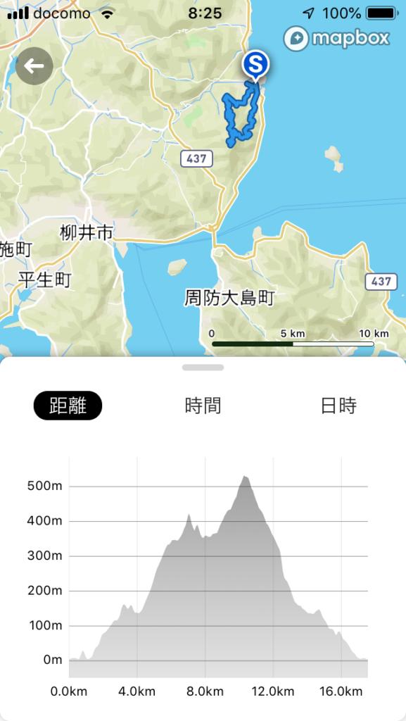 銭壺山・大将軍山ハイキングコース