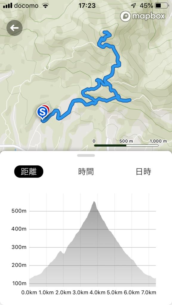 氷室岳ルート