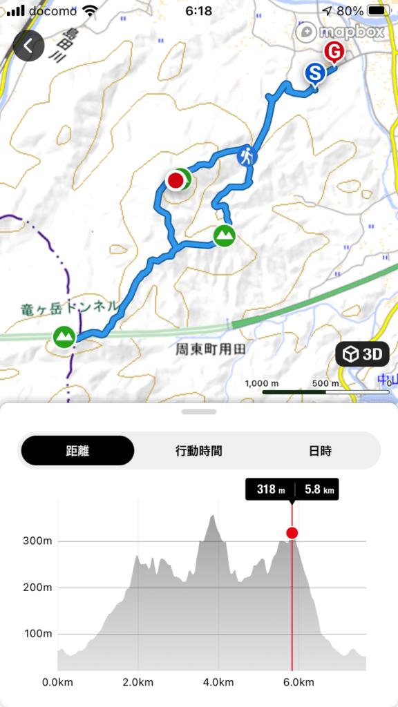 大梅山(276m)・竜ヶ岳(365m)・大黒山(323m)コース
