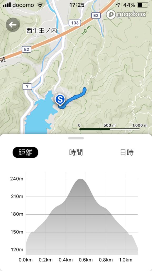 二井寺山登山口からのルート
