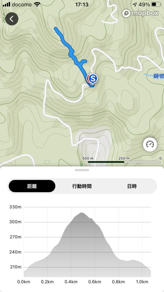 松岳山のルート