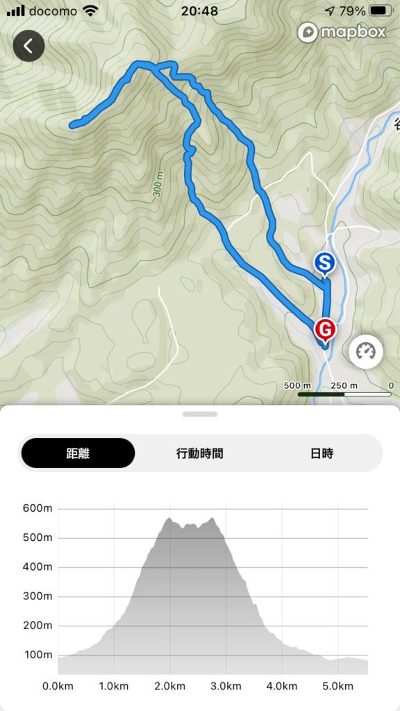 蓮華山 今日のルート