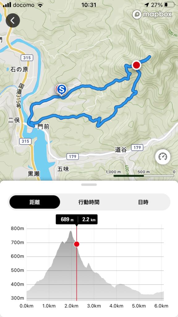 金峰山の周回ルート