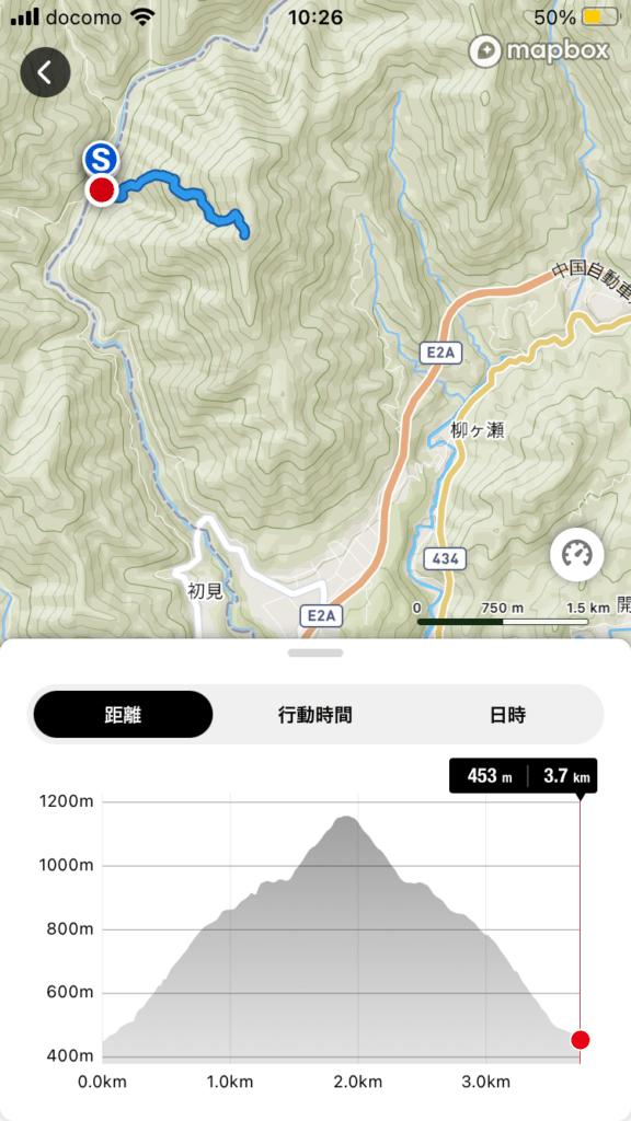 小五郎山金山谷鉱山ルート